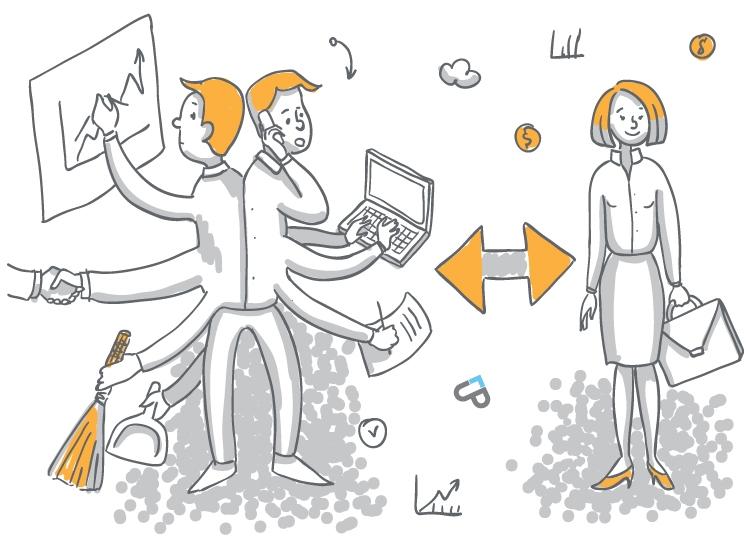 """Часто компания хочет подобрать сотрудников, которые в действительности не нужны - для эффективного бизнеса нужны не """"семирукие пятиноги"""", а эффективные исполнители и менеджеры"""