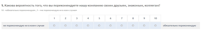Опрос индекса лояльности NPS