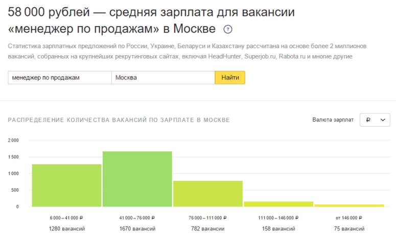 Средняя зарплата менеджеров по продажам в Москве