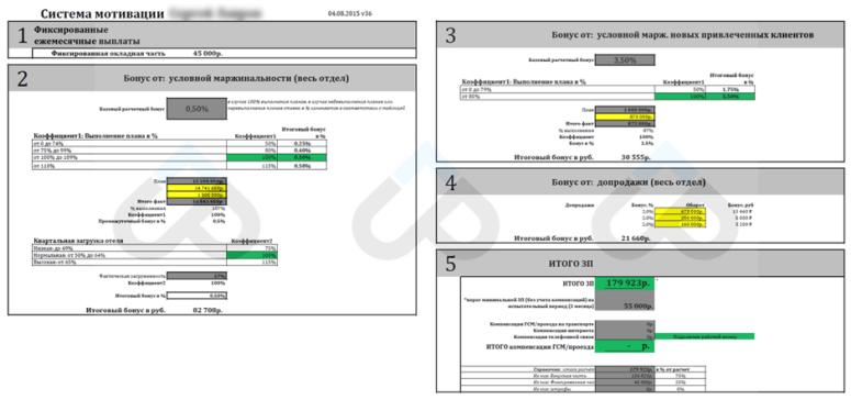 Оформление системы мотивации в таблице Excel