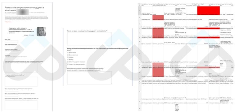 Вариант реализации анкетирования через Google Forms